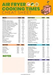 Screenshot of air fryer cooking times cheat sheet