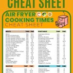 Yellow info graphic about air fryer cooking times